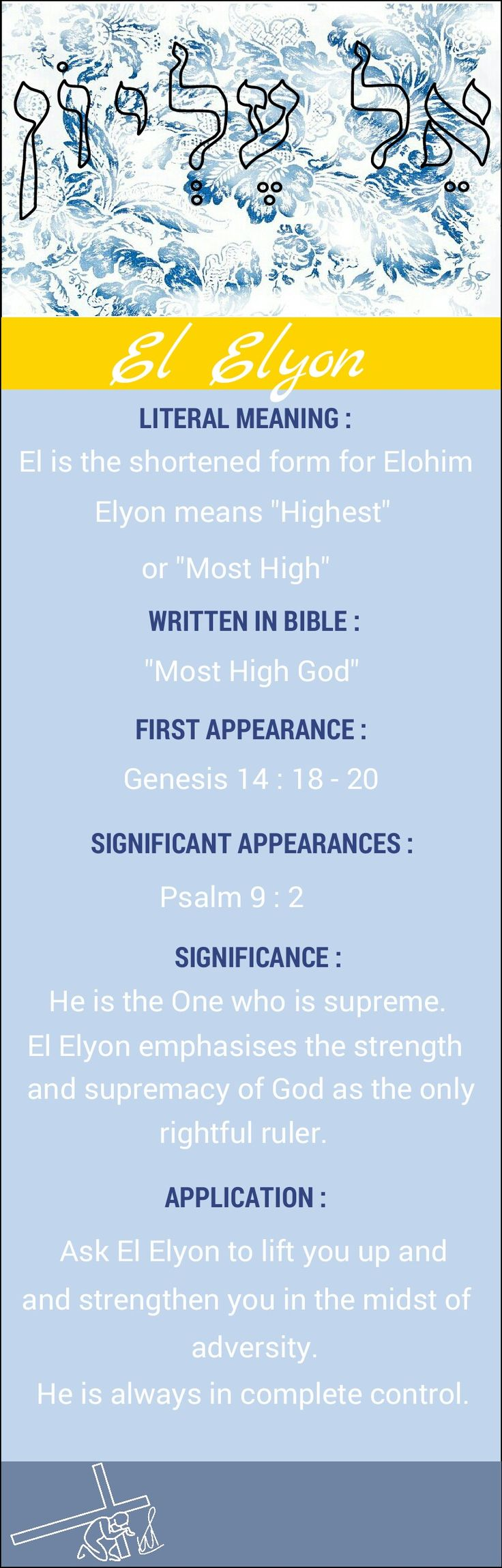 Names of God El Elyon Most High God
