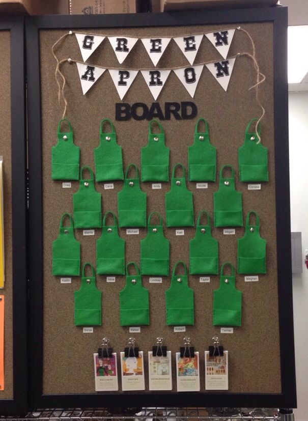 The green apron board I made for my store (: