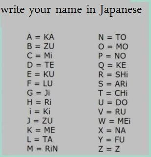"""THIS IS NOT HOW TO WRITE YOUR NAME IN JAPANESE. This is utterly incorrect, and you are offending people! When you wish to write a foreign word (such as your name) in Japanese, you use the alphabet system called Katakana. This system is used for words borrowed from other languages, such as English. The Katakana alphabet is used to replicate sounds from those other languages. For instance, my name is Rebecca and it is spelled """"レベッカ"""", pronounced """"Rebekka"""".hi it's a new person talking here it's…"""