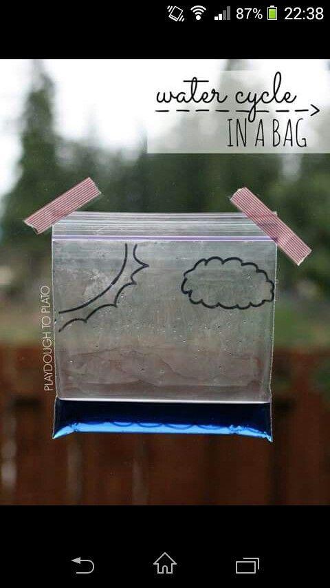 Water circle bag