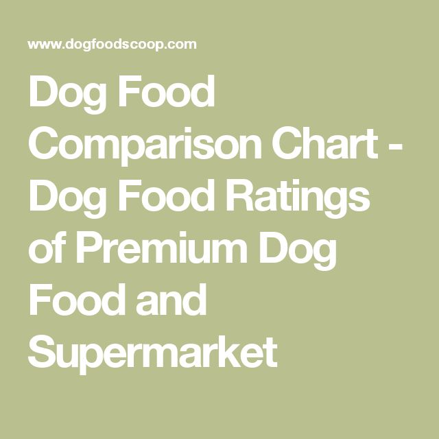 Dog Food Comparison Chart - Dog Food Ratings of Premium Dog Food and Supermarket