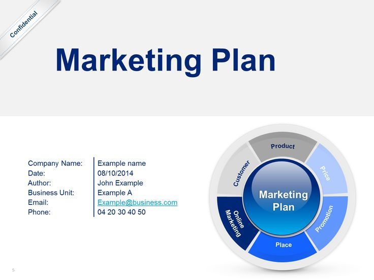 20 Best Simple Marketing Plan Template | By Ex-Deloitte Images On