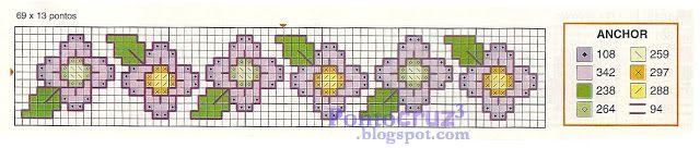Bordados Ponto Cruz: Gráfico Flor Violeta roxa em ponto cruz.  #pontocruz #pontodecruz #bordados #artesanato #graficos #graficospontocruz #crossstitch