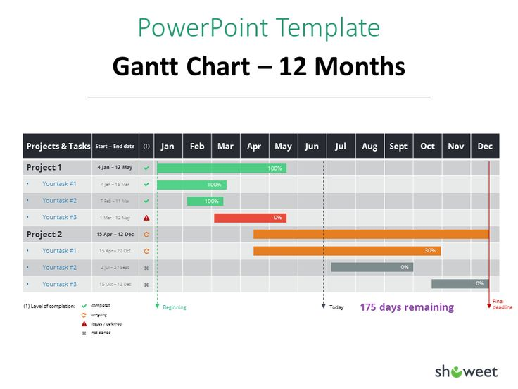 Example of Gantt chart template for PowerPoint Charts \ Diagrams - powerpoint calendar template