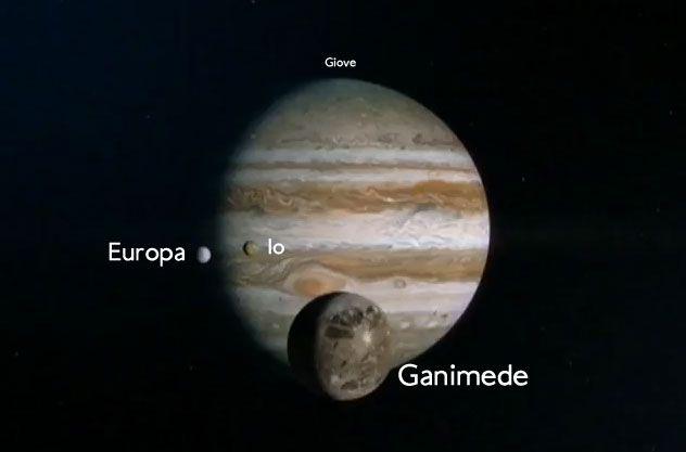 giove pianeta - Cerca con Google