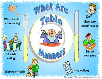 FREE This download can be printed, laminated and used as a placemat to assist those requiring prompting at the breakfast/lunch/dinner table. Good to use during class cooking lessons!