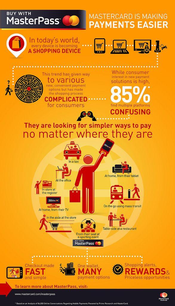 orange infographic - Hledat Googlem