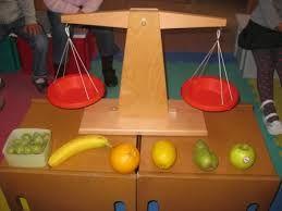 Afbeeldingsresultaat voor thema fruit oudste kleuters