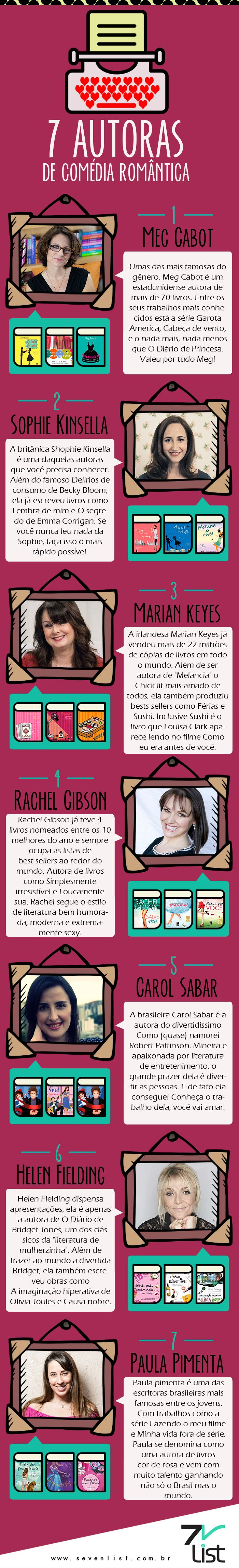 #Infográfico #Design #Blog #Ler #Read #Comédiaromântica #Book #leitura #HelenFielding #Megcabot #Sophiekinsella #CarolSabar  #MarianKeyes #Paulapimenta #RachelGibson www.sevenlist.com.br