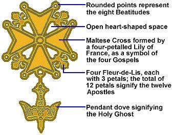 French Huguenot Cross