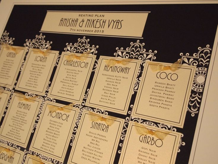Art Deco Seating Plan - Black and gold Wedding. Wedding, Vintage Style, Art Deco, Old Hollywood Glamour, Great Gatsby, 1920s, 1930s, 1940s, Matching Items