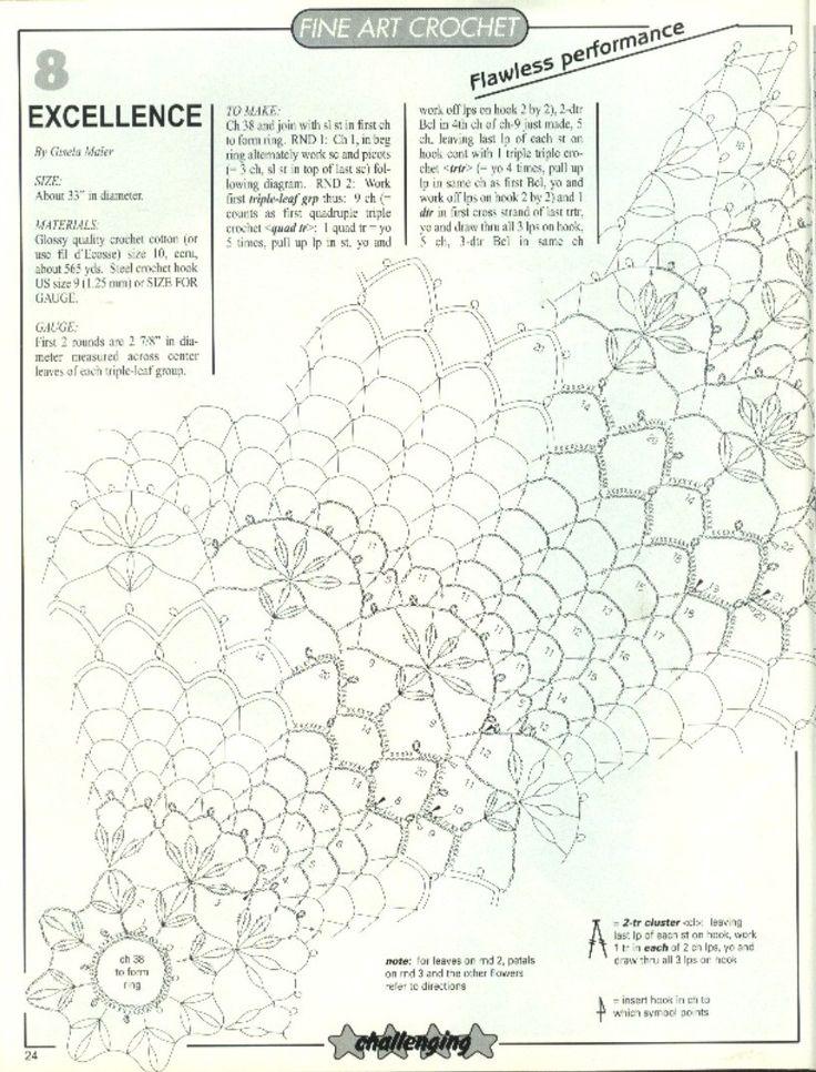 25  best ideas about crochet doily diagram on pinterest