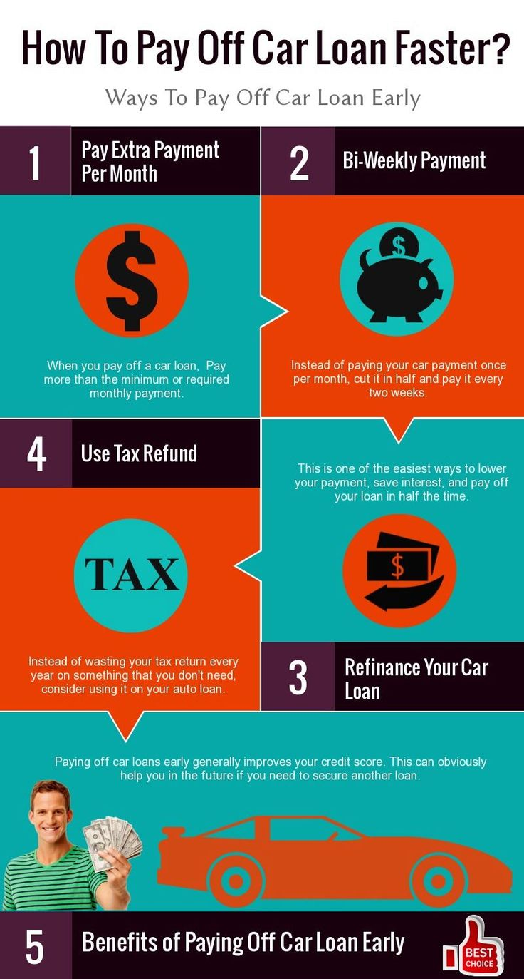 How to pay off your car loan early learn more about the benefits and strategies to payoff auto loan early