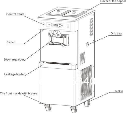 50-liters-per-hour-High-power-3-phase-automatically-soft-serve-ice-cream-making-machine-with.jpg (507×453)