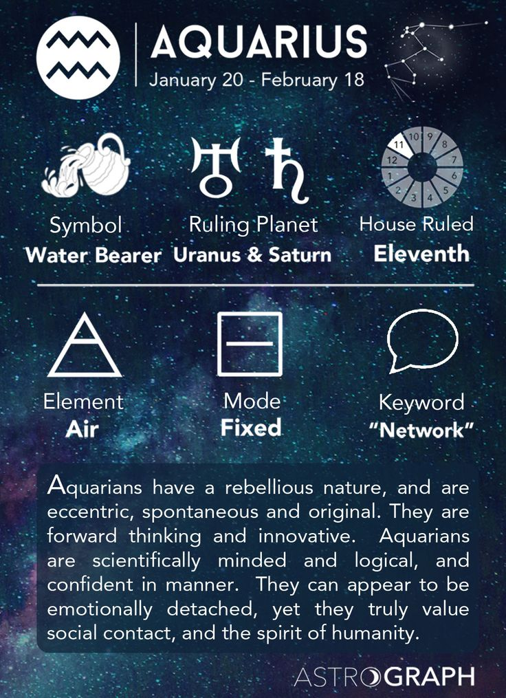 Aquarius Cheat Sheet Astrology - Aquarius Zodiac Sign - Learning Astrology - AstroGraph Astrology Software