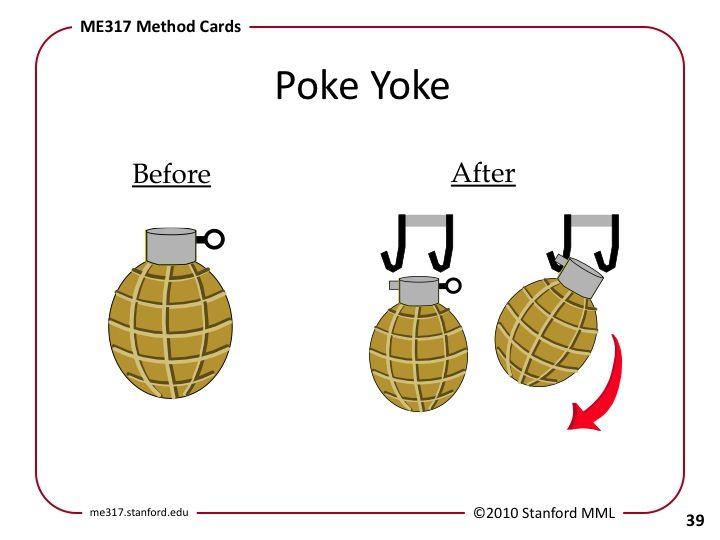 poka yoke En cumplimiento de la ley orgánica 15/1999, de 13 de diciembre de protección de datos de carácter personal (lopd), global lean sl como responsable del fichero.