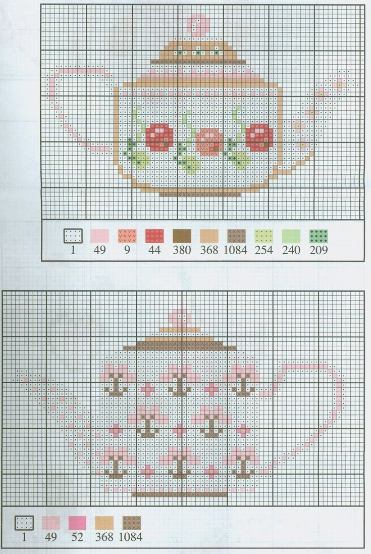 Tea Pots free cross stitch pattern from www.coatscraft.pl