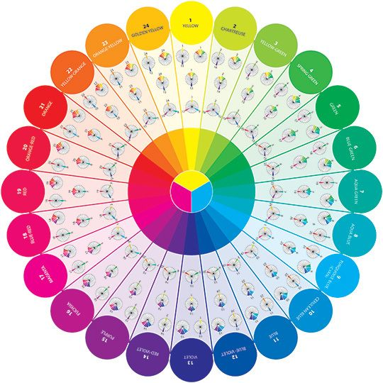 334 best color wheels images on pinterest braces color for Color wheel schemes