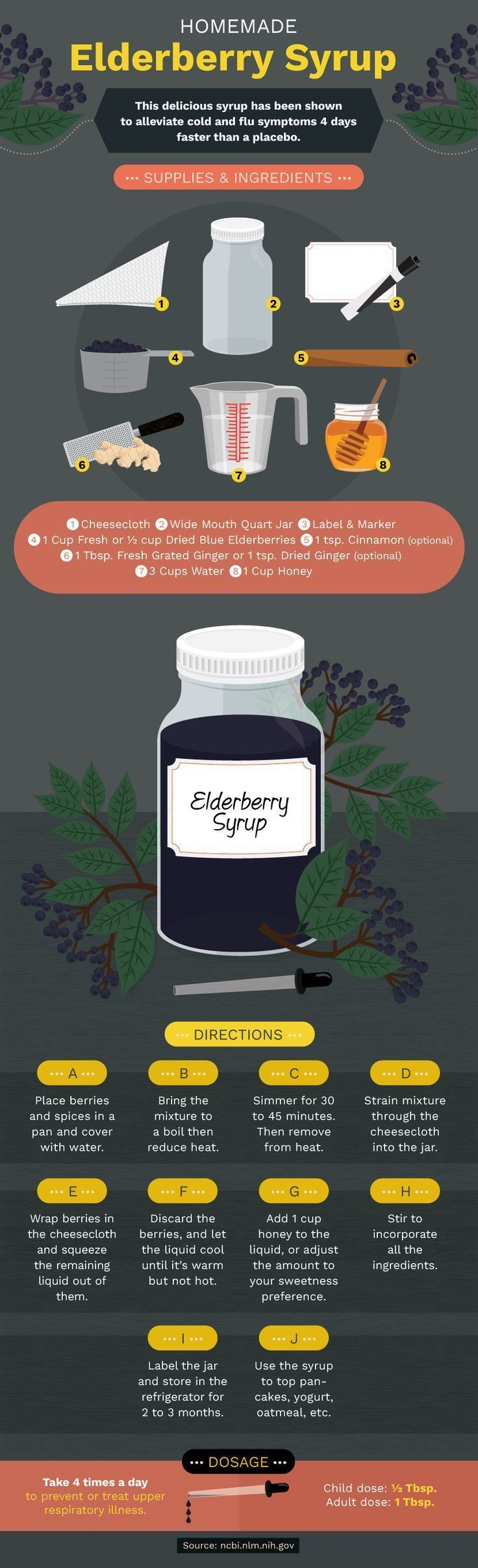 I love this recipe for elderberry syrup, a simple, delicious, and research-proven way to prevent or treat colds and flu. Click through to read other proven ways to ward off winter ailments. #ColdRemedies