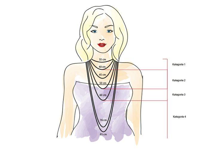 Übersicht zu verschiedenen Halskettenlängen - Gut zu wissen, vor dem Kettenkauf. :)
