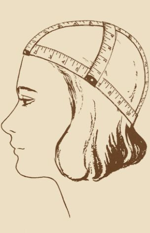 Measuring Heads for Hats- Quite a Goofy Vintage Picture... but the information is Valid, not to mention it's one of the only places I could find where they suggest doing more than one measurement for a better fit!! *Evelyn Ellenor of Mad Hattery