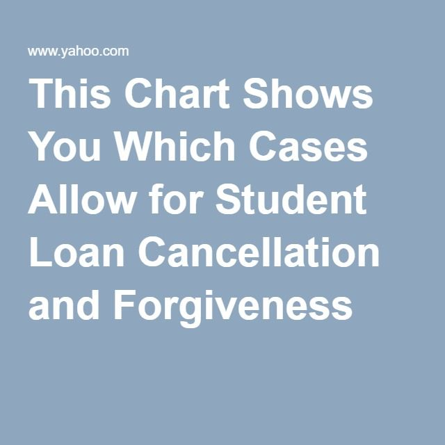 This Chart Shows You Which Cases Allow for Student Loan Cancellation and Forgiveness