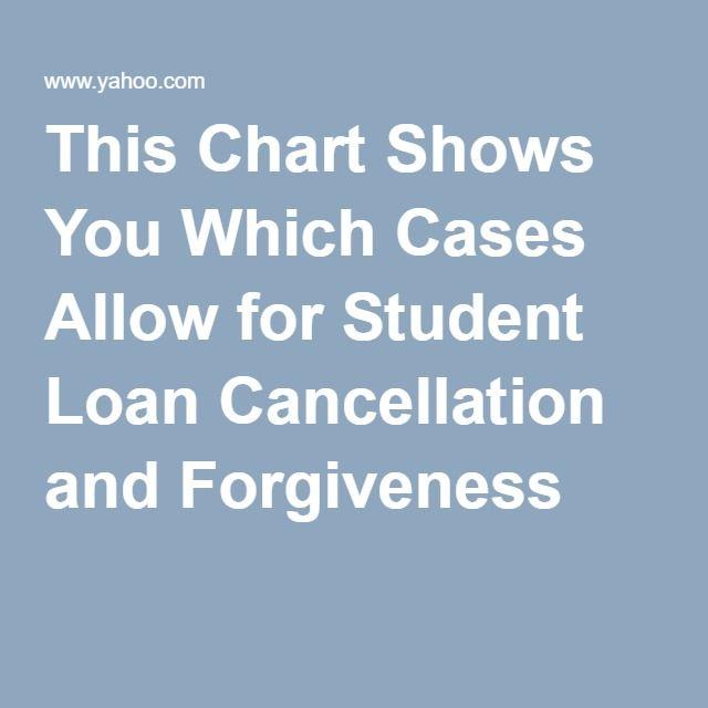 Más de 25 ideas increíbles sobre Student loan forgiveness en Pinterest   Student loan interest ...