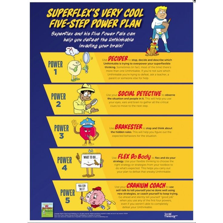 Superflex's® Very Cool Five-Step Power Plan - Poster $33