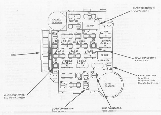 Diagram 1972 El Camino Fuse Box Diagram Full Version Hd Quality Box Diagram Diagrampress Biorygen It