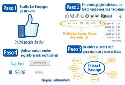 Nuevo software para FB predice las páginas de fans más rentables en donde publicarte… ¡Antes de que inviertas dinero!