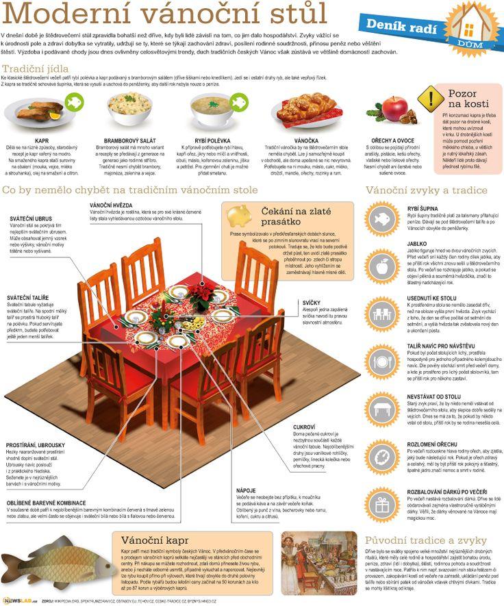 Deník radí –vánoční stůl / How to do it –Christmas table