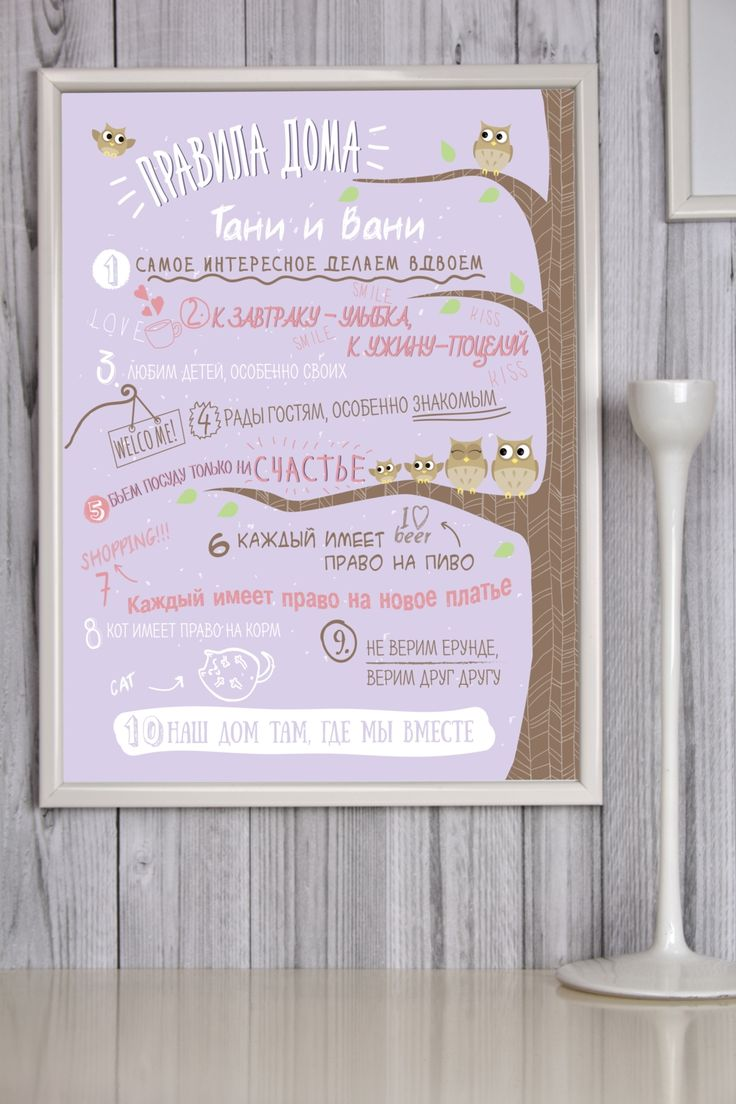 Купить Постер в рамке с Вашим текстом и фото Правила дома за 1200 руб. | Красный…