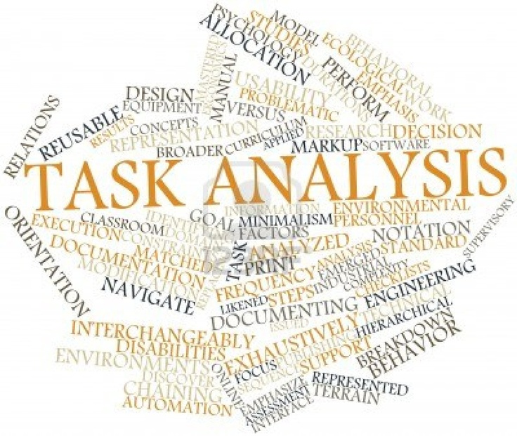 The 12 Best Images About Task Analysis! On Pinterest
