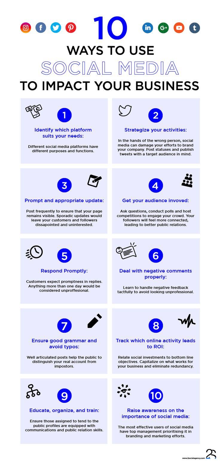 #SocialMedia #Infographic #Business #GraphicDesign #Design #2SocialAgency #2Social