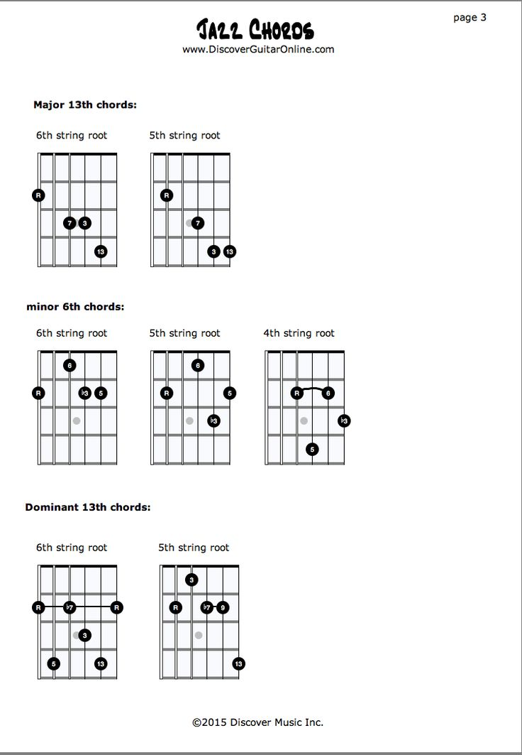 Jazz Chords pg3: Maj13 min6th Dominant13th | Discover Guitar Online, Learn to Play Guitar