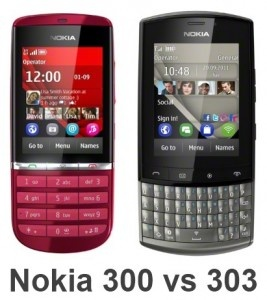 The Nokia 300 vs 303 are budget phones with 1GHz CPUs, excellent battery stamina. The Nokia Asha 303 has a capacitive touch screen which is more responsive than a resistive touchscreen, while the Nokia Asha 300 is around 8% slimmer than Nokia Asha 303. Slimmer mobiles are easier to carry and look more fashionable.    Find out detailed comparison of both these devices @ http://www.mobilesandtablets.co.uk/nokia-300-vs-303-budget-phones-with-powerful-1ghz-cpus/