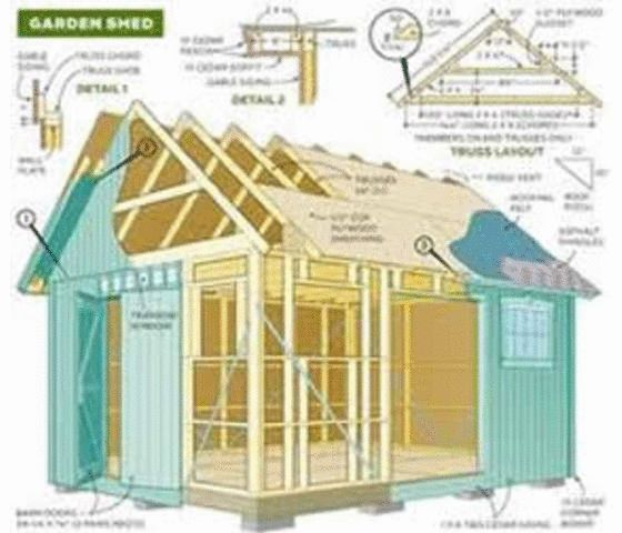 78 Best images about How to build a shed on Pinterest ...