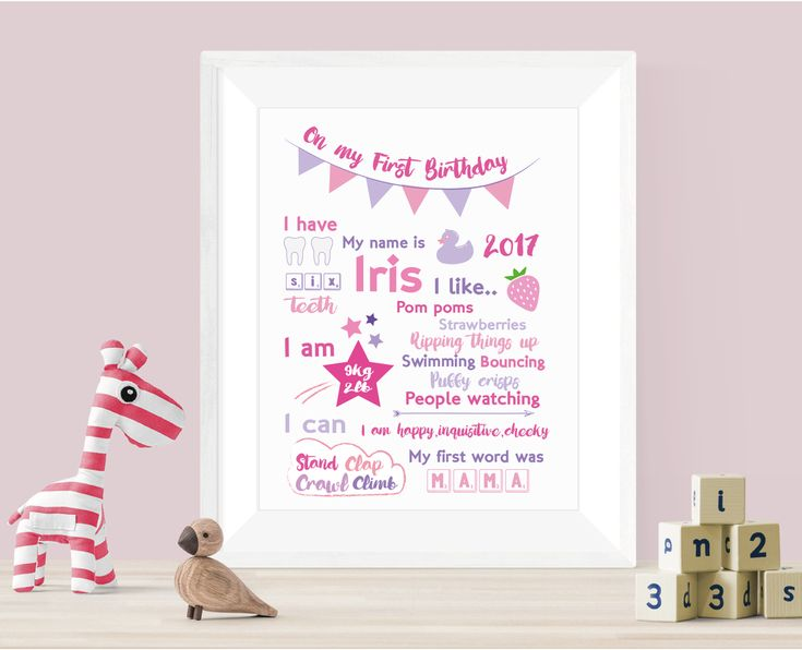 Milestone Print: One Year Old, 1st birthday personalised print, i am 1 print, first birthday nursery milestone print