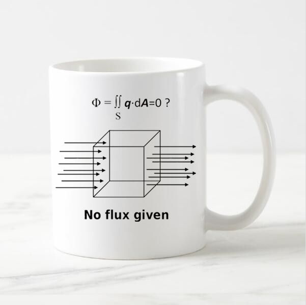 Cheap Coffee Mug Buy Quality Cup Mug Directly From China Mug