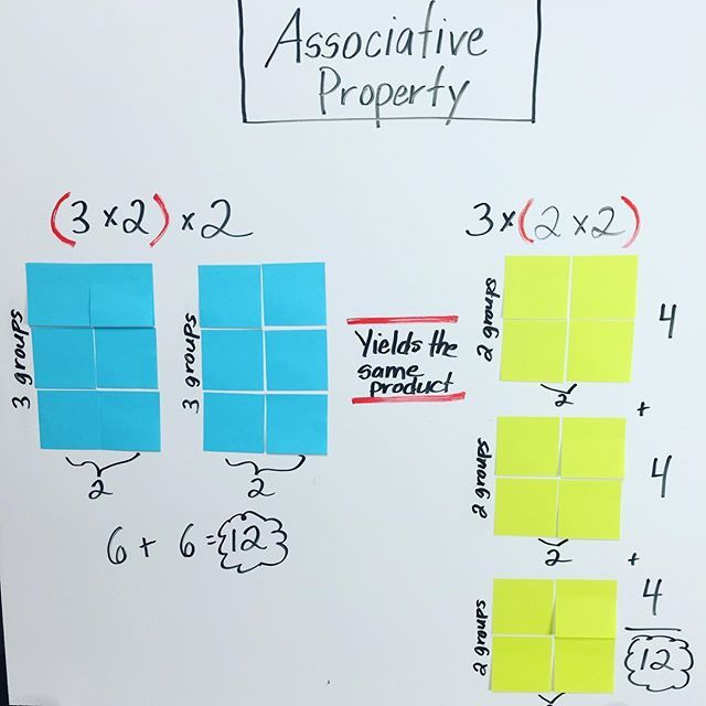 Teacher Tip - Use sticky notes as a math manipulative when teaching the associative property of #multiplication To watch more ideas about properties of multiplication check out the replay of my #MathMondaysFBLive by clicking the link in my Instagram profile above.