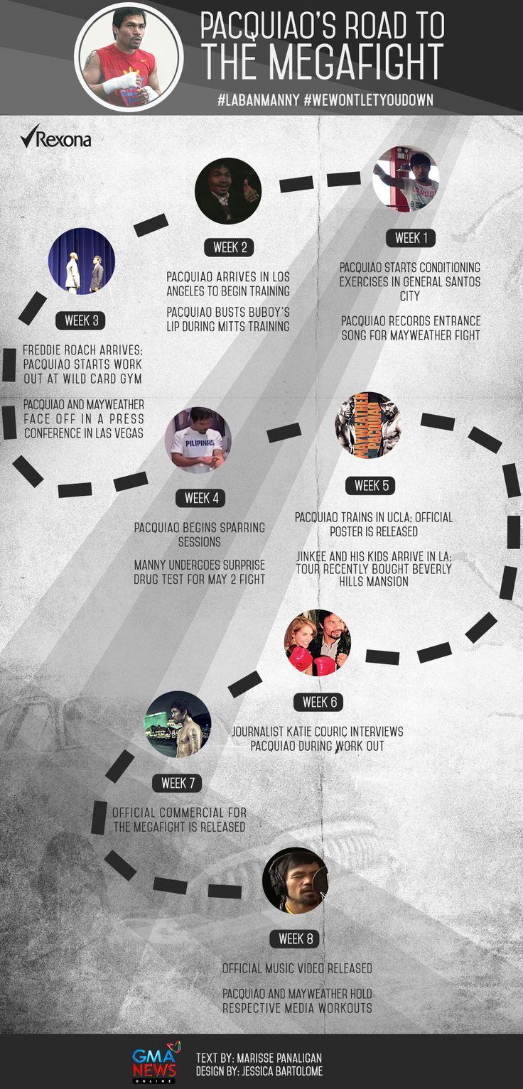Nice Resume Mayweather Pacquiao Photos - Professional Resume Example ...