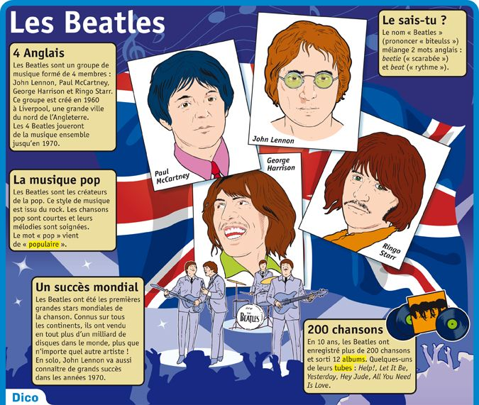 Fiche exposés : Les Beatles