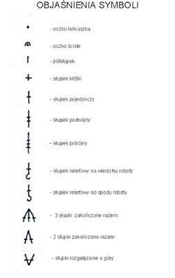 Skróty szydełkowe   Polish:  dł. = długość    n. = narzut   o. = oczko (oczka)   o. łańc. = oczko (oczka) łańcuszka   ł.k. = łańcuszek z k...