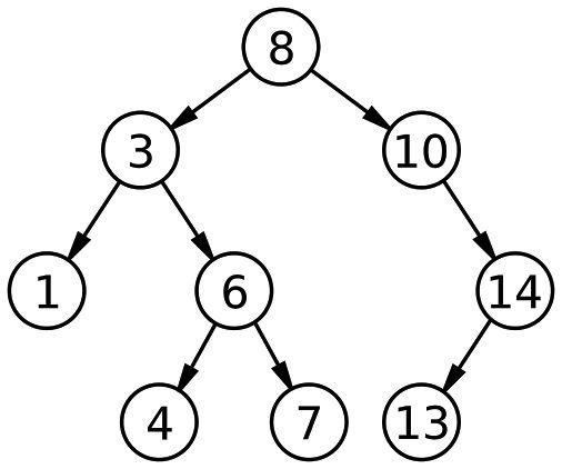 C program for Binary Tree Sorting http://www.program-collection.com/programs/item/55-c-program-for-binary-tree-sorting