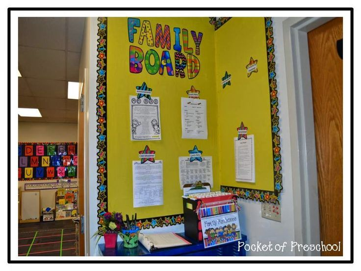 Parent board in my preschool classroom.  Parents sign their child sign in/out, get their preschool mail, extra forms, and find general information about our classroom.  Pocket of Preschool