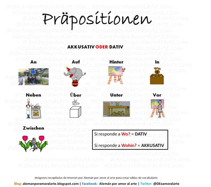 Preposiciones que van con akkusativ o dativ pr positionen for Prapositionen mit akkusativ