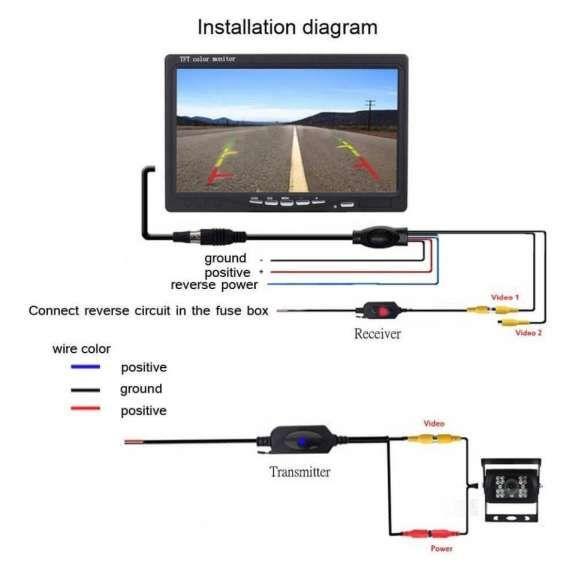 17 Car Reverse Camera Wiring Diagram Car Diagram Wiringg Net In 2020 Backup Camera Backup Camera Installation Rv Backup Camera