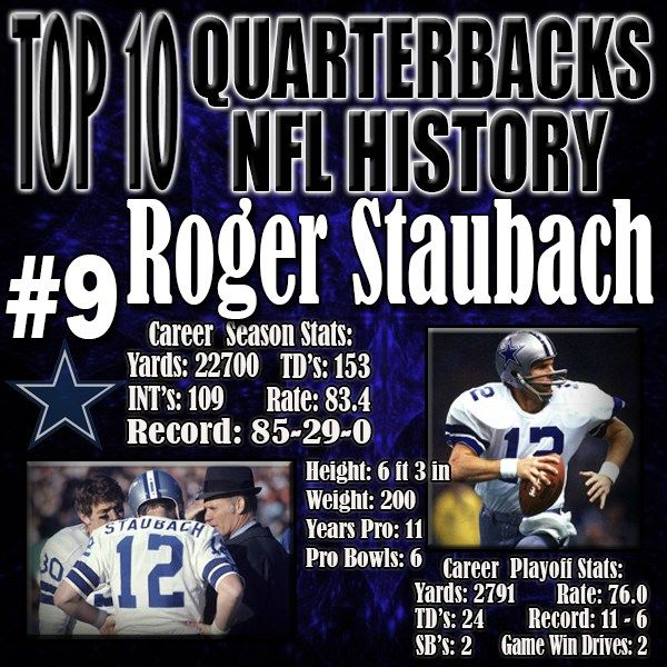 Top 10 Best Quarterbacks in NFL History - #9 Roger Staubach