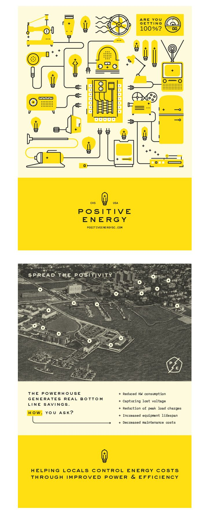 Fuzzo: Positive Energy / on Design Work Life