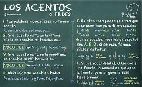 ProfeDeELE.es: Actividad de acentos o tildes